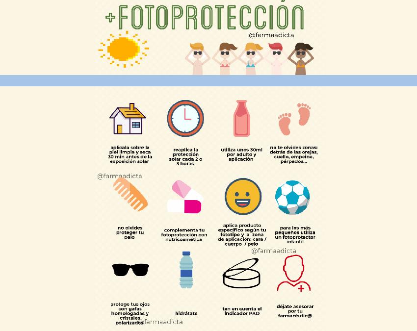 fotoproteccion