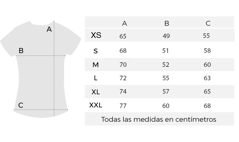 Guía de tallas Camiseta colección solidaria virtual 'Resistiré como una Malamadre'