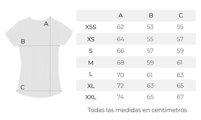 Guía de tallas - M de Malamadre