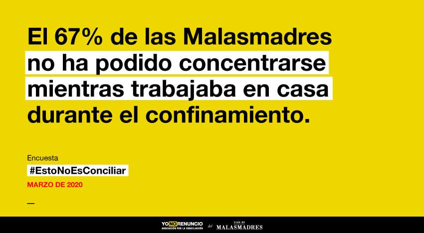67% de Malasmadres no se pueden concentrar teletrabajando durante el confinamiento.