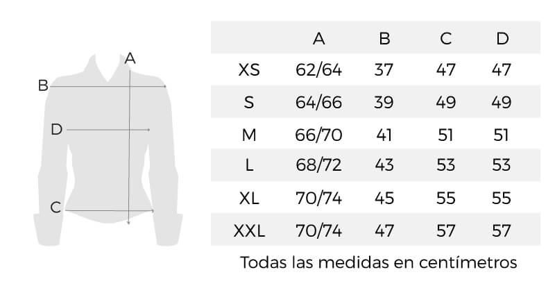 Medida de tallas