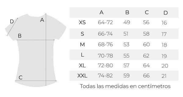 Medidas camisetas Yo No Renuncio